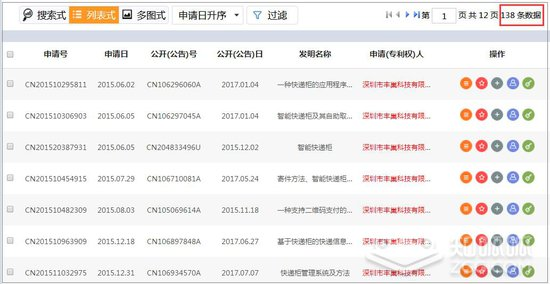 丰巢 138项专利.jpg